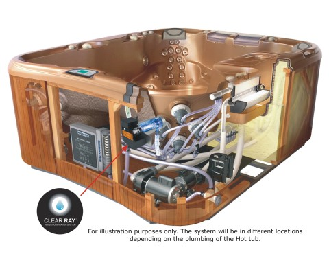Hot Tubs Amp Spas Clearray Water Purification System